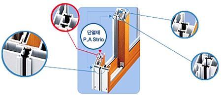 구매하기 시스템 창호 78mm tit & turn PA type / 150mm tit & turn insert type