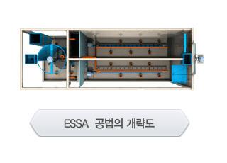 구매하기 수질오염 방지기술 ESSA