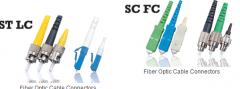 Fiber Optic Cable Connectors   SC FC ST LC