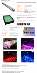 Plants grower LED module