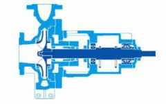 API 610 heavy duty process pumps