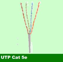 UTP Category 5e